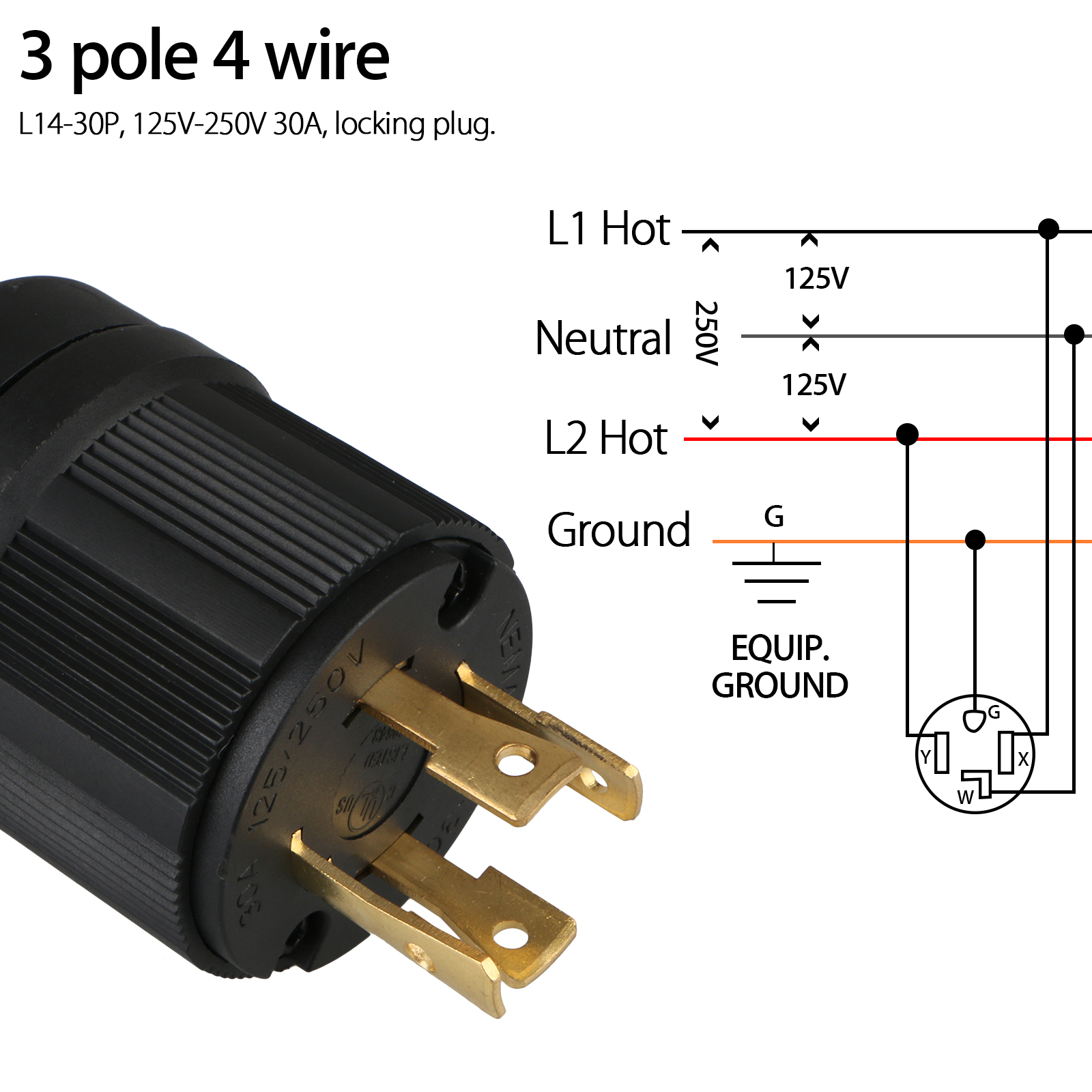 125v 250v 4 wire twist lock electric male plug connector. Black Bedroom Furniture Sets. Home Design Ideas