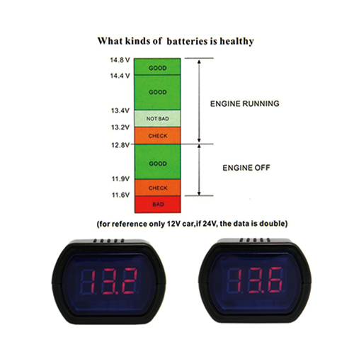 Car Battery Voltage >> New Mini Car Lcd Voltage Meter Battery Monitor 12v Black Red Digital